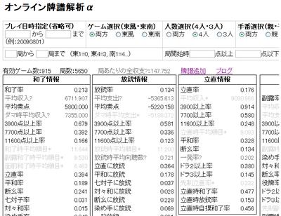 天鳳のオンライン牌譜解析ツールSS